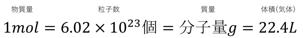 アボガドロ数