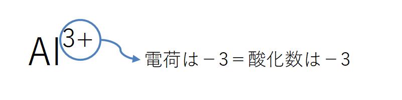 酸化数の数え方2
