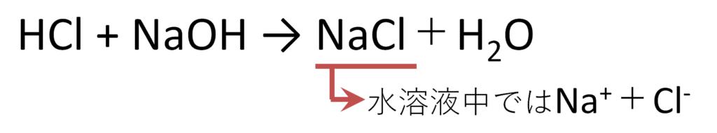 塩酸と水酸化ナトリウムの中和