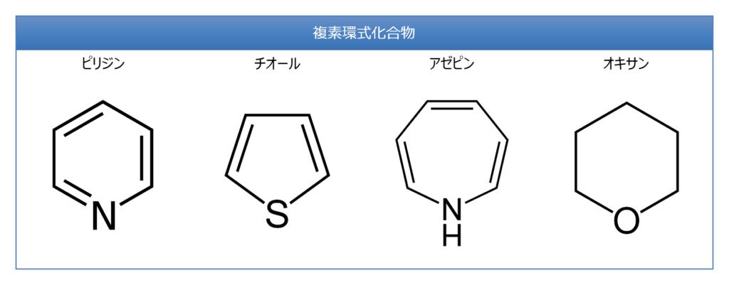 複素環式化合物