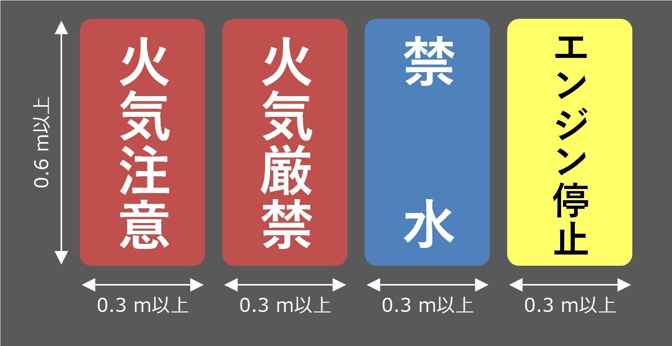 掲示板(火気注意・火気厳禁・禁水・エンジン停止)